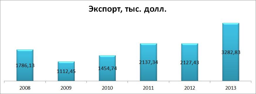 Экспорт чая, брендинговое агентство, рынок чая в Украине, маркетинговое исследование, особенности рынка, чайный рынок, виды чая, анализ рынка, тенденции развития, анализ потребителей, предпочтения потребителей, экспорт и импорт, структура рынка, прогнозы и пер