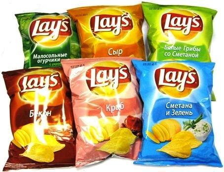 Маркетинговое исследование производства и потребления ... Люкс Чипсы