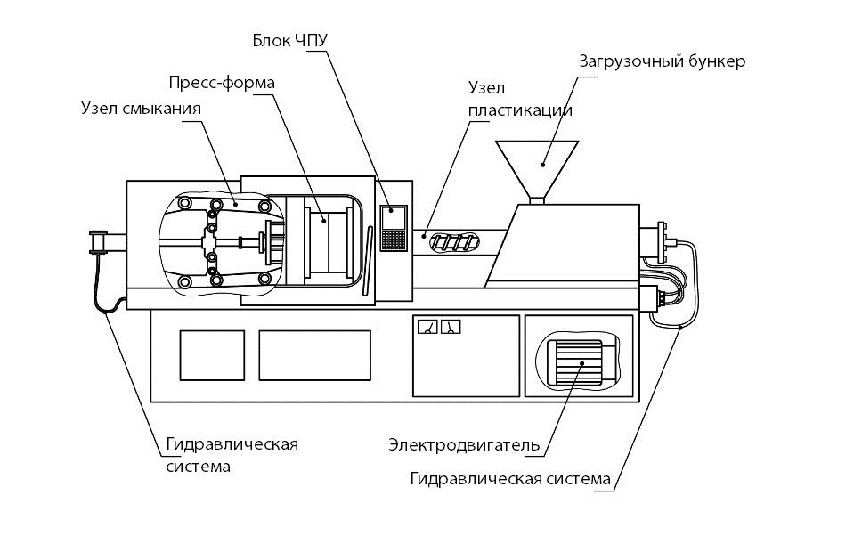 Детальная схема устройства