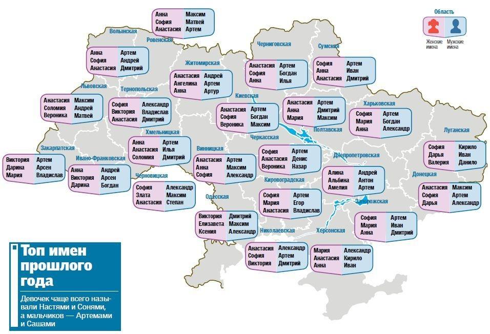 Статистика самых популярных имен в Украине за 2016 год