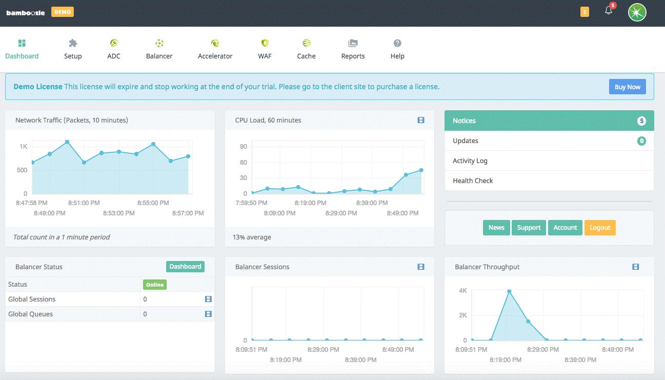 Проверить скорость загрузки сайта