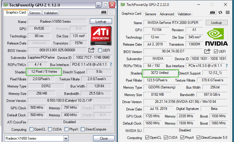 У видеокарты 2007 года 17 шейдерных процессоров, у современной RTX 2080 — 3072