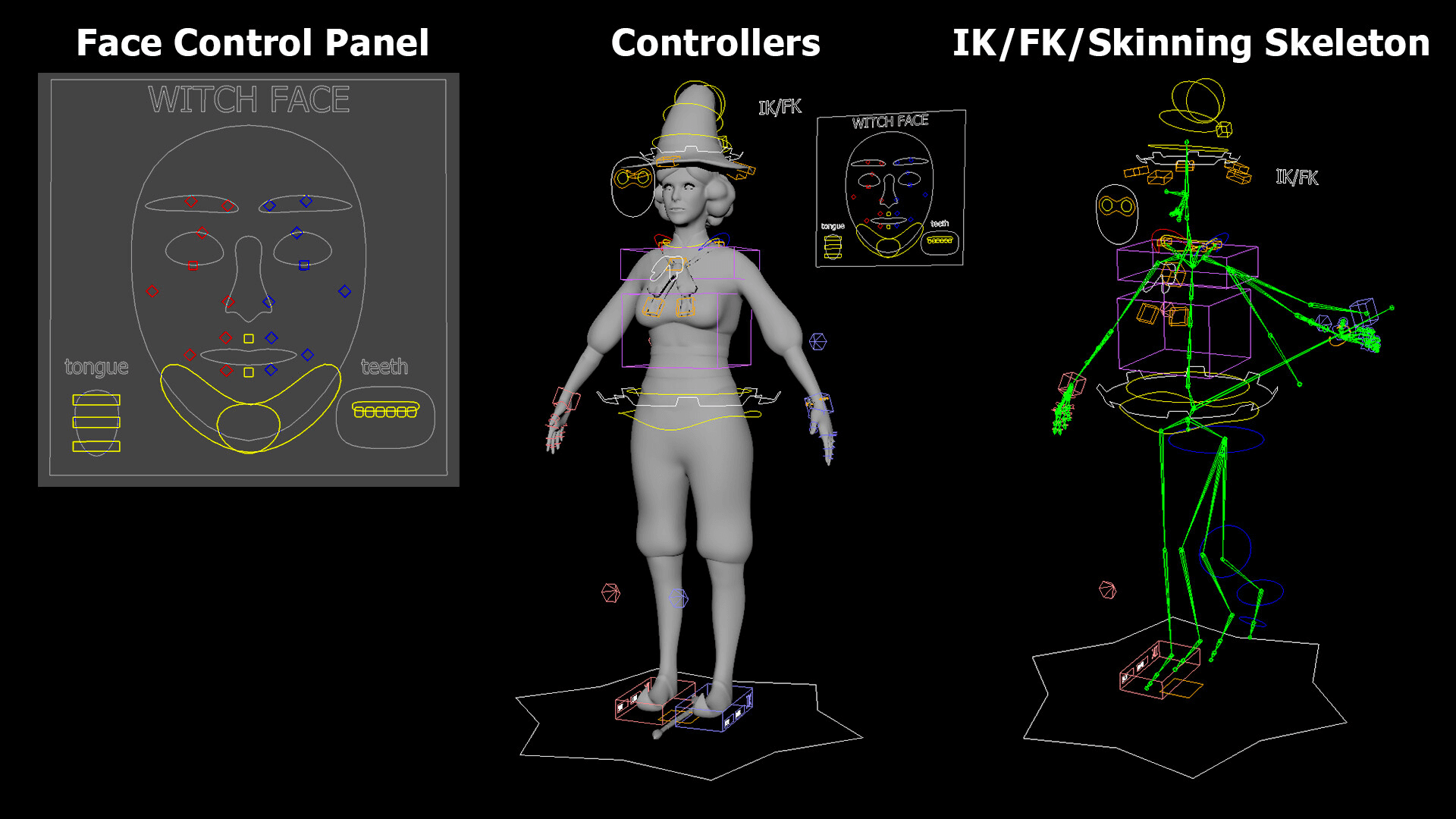Риггинг человека в Blender